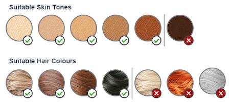 Braun Silk Expert Pro 5 skin tone chart