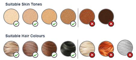 IMENE skin tone chart