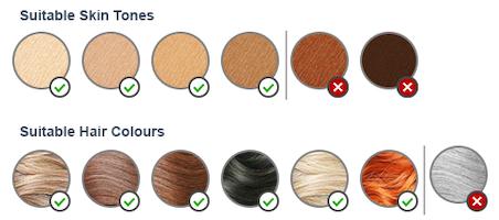 Remington iLIGHT elite skin tone chart