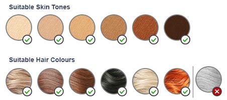 Silk'n Infinity skin tone chart